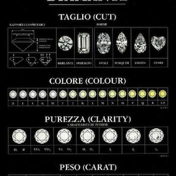 caratteristiche-diamante